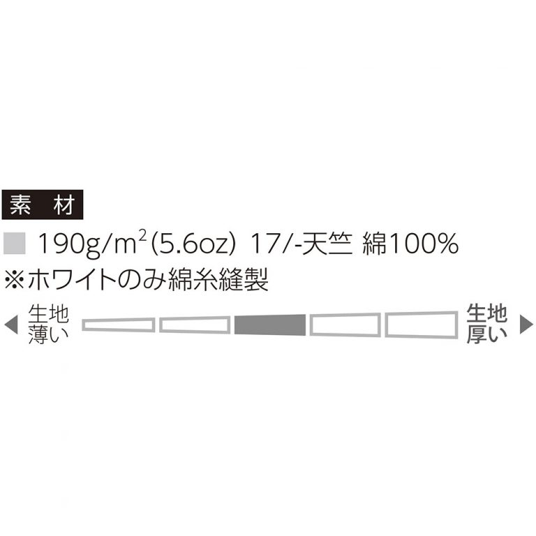 00201-BST