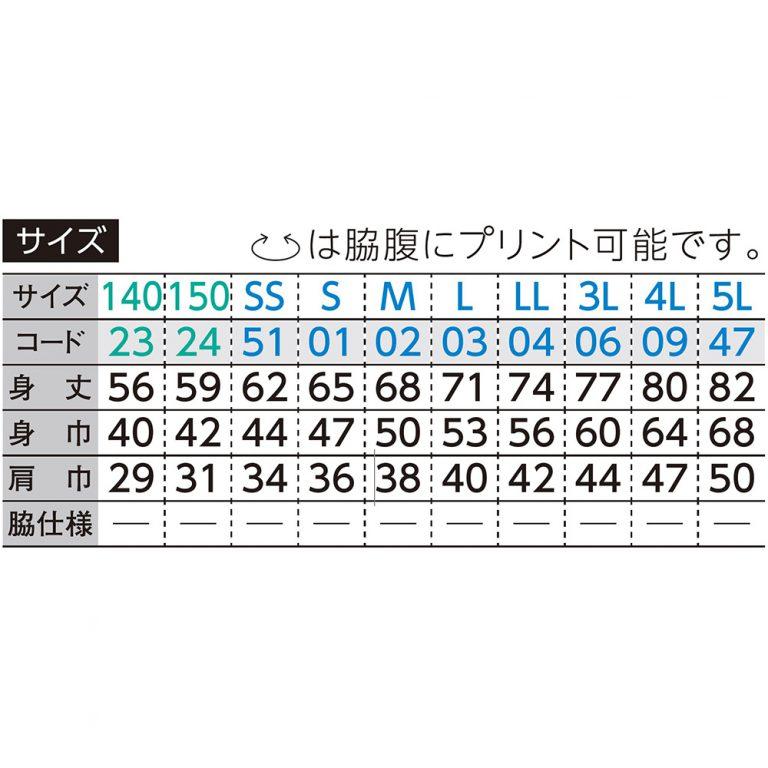 00329-LANT